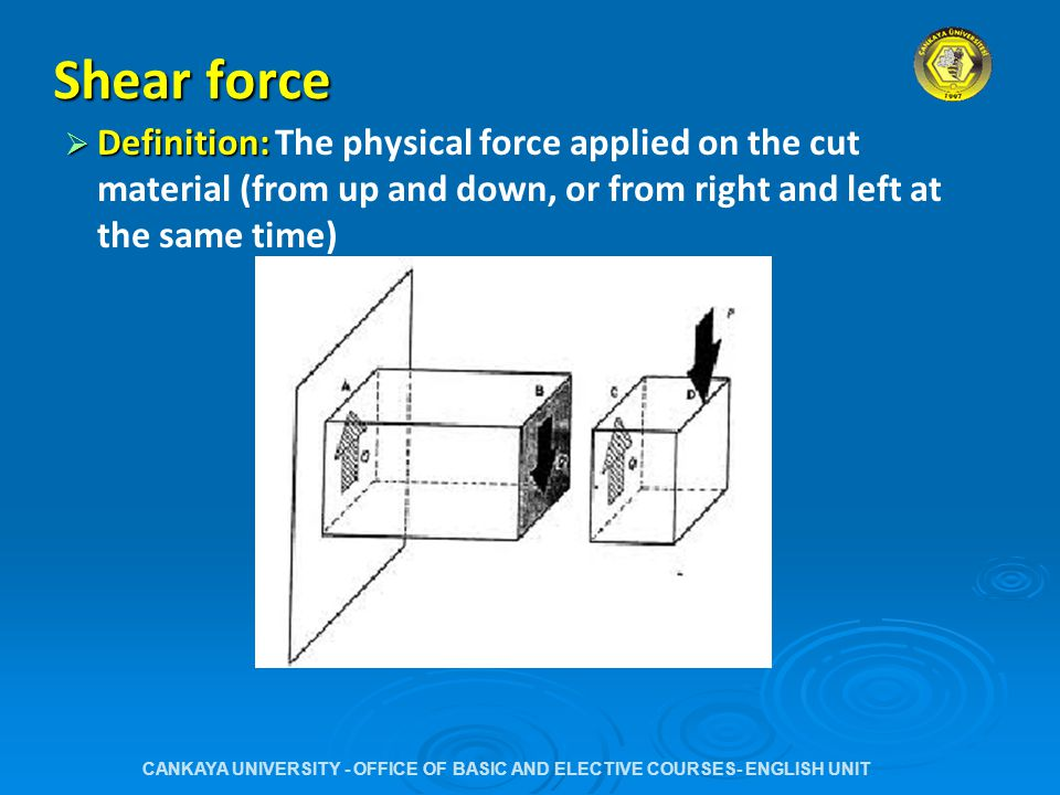 Shear force  Definition:  Definition: The physical force applied on the cut material (from up and down, or from right and left at the same time) CANKAYA UNIVERSITY - OFFICE OF BASIC AND ELECTIVE COURSES- ENGLISH UNIT SHEAR FORCE
