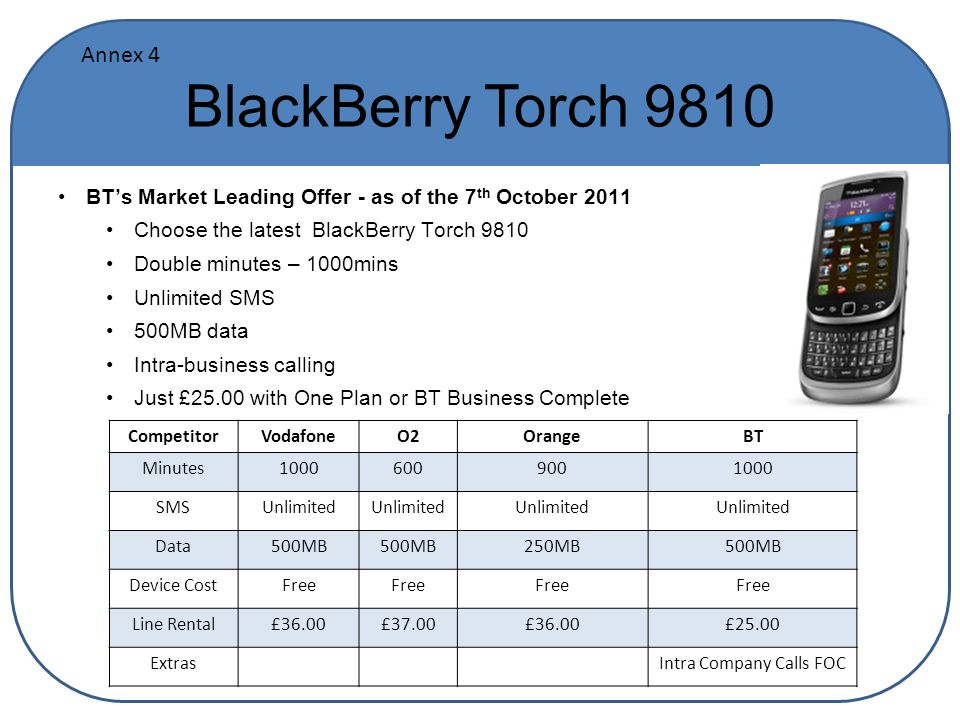BlackBerry Torch 9810 BT's Market Leading Offer - as of the 7 th October 2011 Choose the latest BlackBerry Torch 9810 Double minutes – 1000mins Unlimited SMS 500MB data Intra-business calling Just £25.00 with One Plan or BT Business Complete CompetitorVodafoneO2OrangeBT Minutes10006009001000 SMSUnlimited Data500MB 250MB500MB Device CostFree Line Rental£36.00£37.00£36.00£25.00 ExtrasIntra Company Calls FOC Annex 4