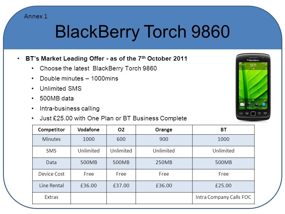 BlackBerry Torch 9860 BT's Market Leading Offer - as of the 7 th October 2011 Choose the latest BlackBerry Torch 9860 Double minutes – 1000mins Unlimited SMS 500MB data Intra-business calling Just £25.00 with One Plan or BT Business Complete CompetitorVodafoneO2OrangeBT Minutes10006009001000 SMSUnlimited Data500MB 250MB500MB Device CostFree Line Rental£36.00£37.00£36.00£25.00 ExtrasIntra Company Calls FOC Annex 1