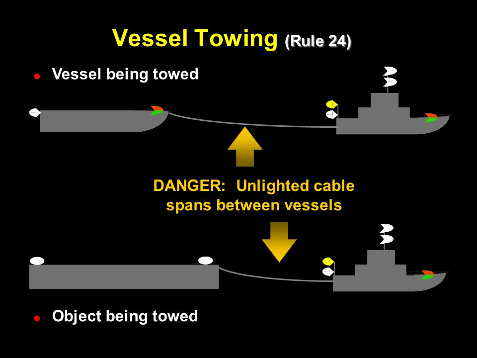 (Rule 24) Vessel Towing (Rule 24) ! !Object being towed !Vessel being towed DANGER: Unlighted cable spans between vessels
