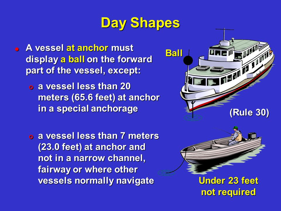 Day Shapes !A vessel at anchor must display a ball on the forward part of the vessel, except: #a vessel less than 20 meters (65.6 feet) at anchor in a