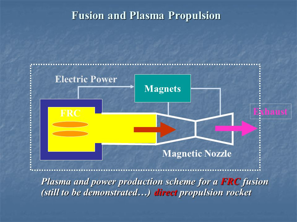 Plasma and power production scheme for a FRC fusion (still to be demonstrated…) direct propulsion rocket Magnets FRC Electric Power Magnetic Nozzle Exhaust Fusion and Plasma Propulsion