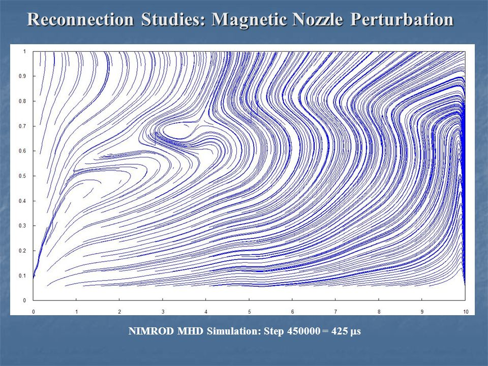 Reconnection Studies: Magnetic Nozzle Perturbation NIMROD MHD Simulation: Step 450000 = 425  s