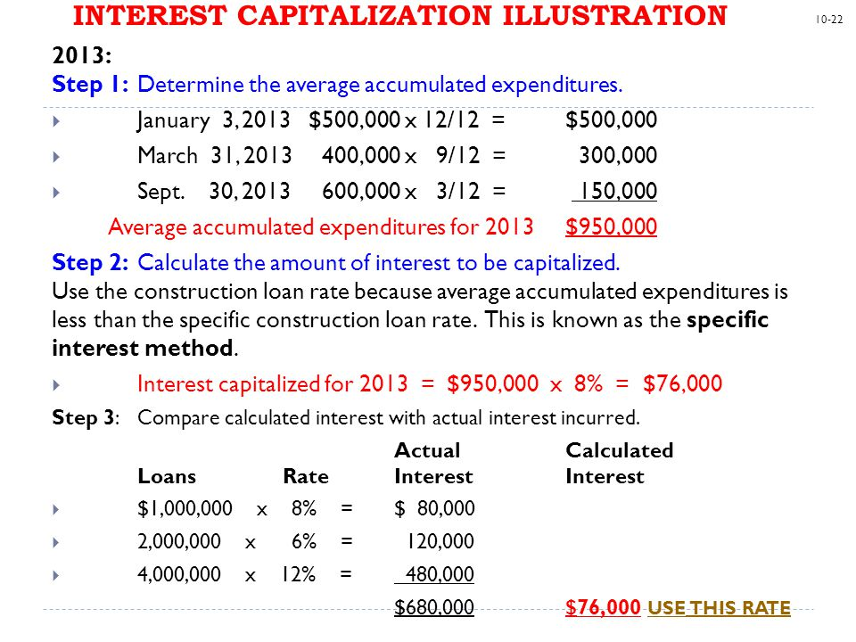 10-23 INTEREST CAPITALIZATION ILLUSTRATION 2013: The interest of $76,000 is added to the cost of the building, bringing accumulated expenditures at December 31, 2013 to $1,576,000 = ($1,500,000 + $76,000).
