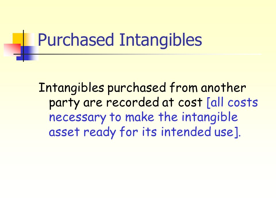 Purchased Intangibles Intangibles purchased from another party are recorded at cost [all costs necessary to make the intangible asset ready for its intended use].