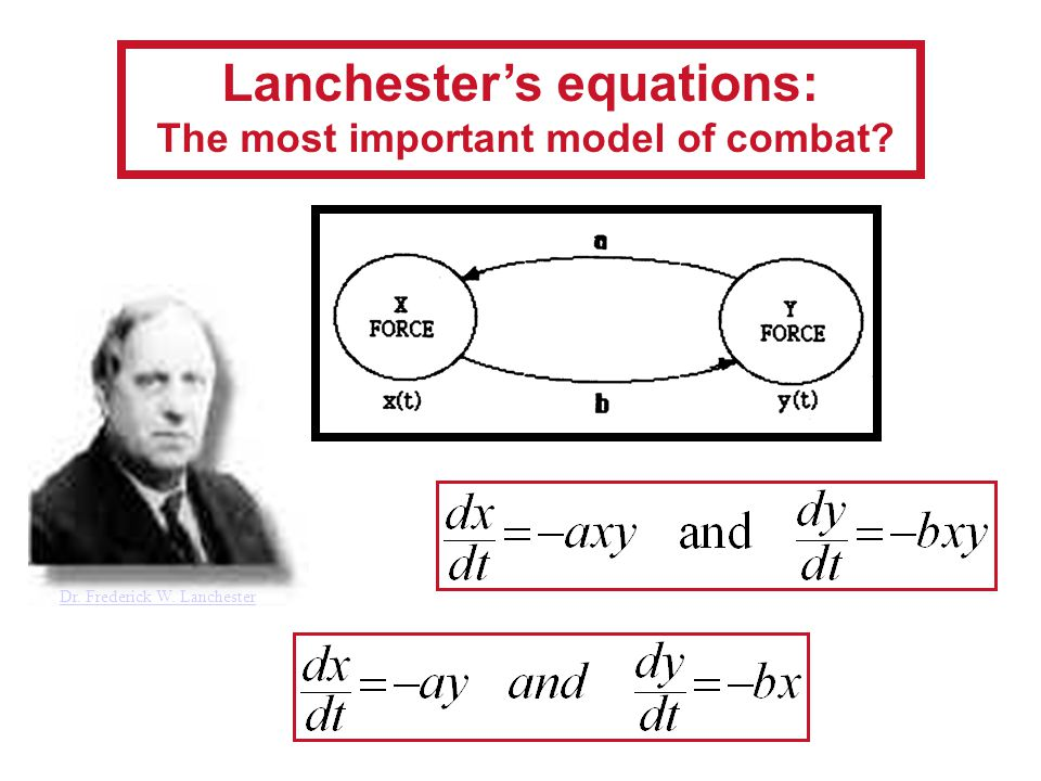 Lanchester's equations: The most important model of combat Dr. Frederick W. Lanchester