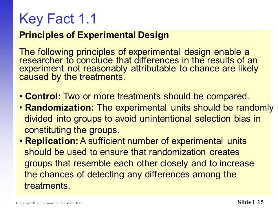 Slide 1-15 Copyright © 2008 Pearson Education, Inc.