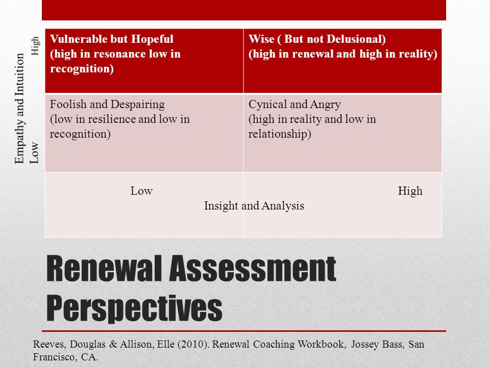 Renewal Assessment Perspectives Vulnerable but Hopeful (high in resonance low in recognition) Wise ( But not Delusional) (high in renewal and high in reality) Foolish and Despairing (low in resilience and low in recognition) Cynical and Angry (high in reality and low in relationship) Low High Insight and Analysis Reeves, Douglas & Allison, Elle (2010).