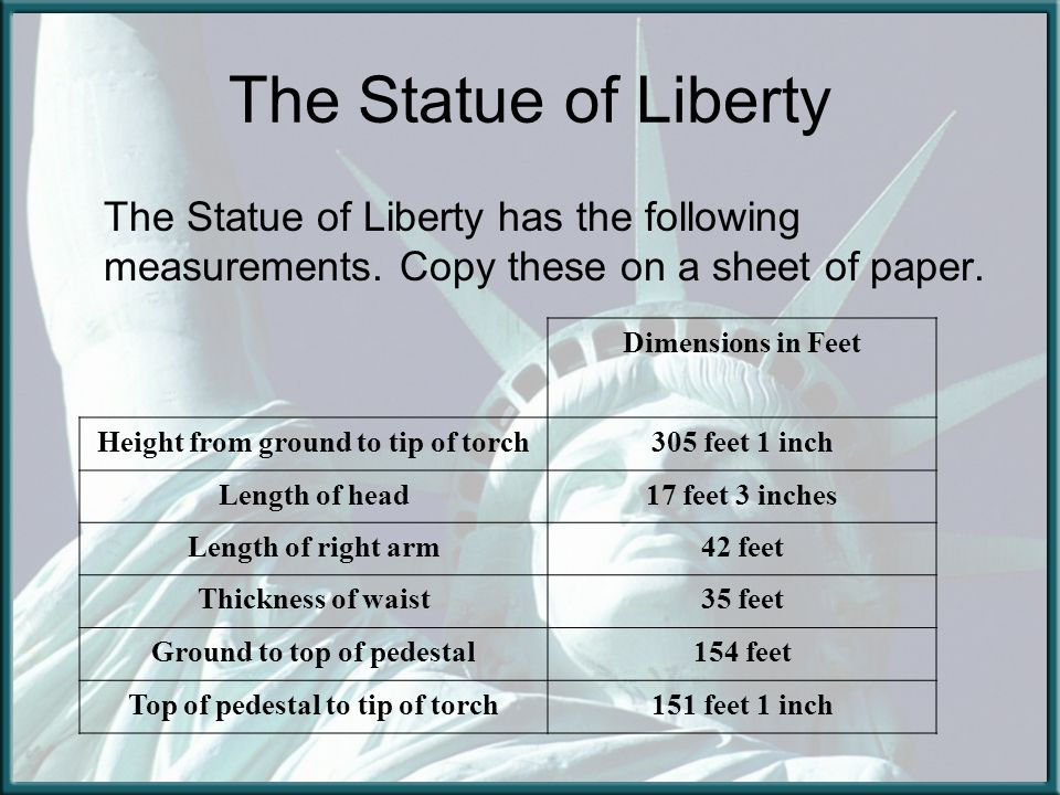 The Statue of Liberty The Statue of Liberty has the following measurements.