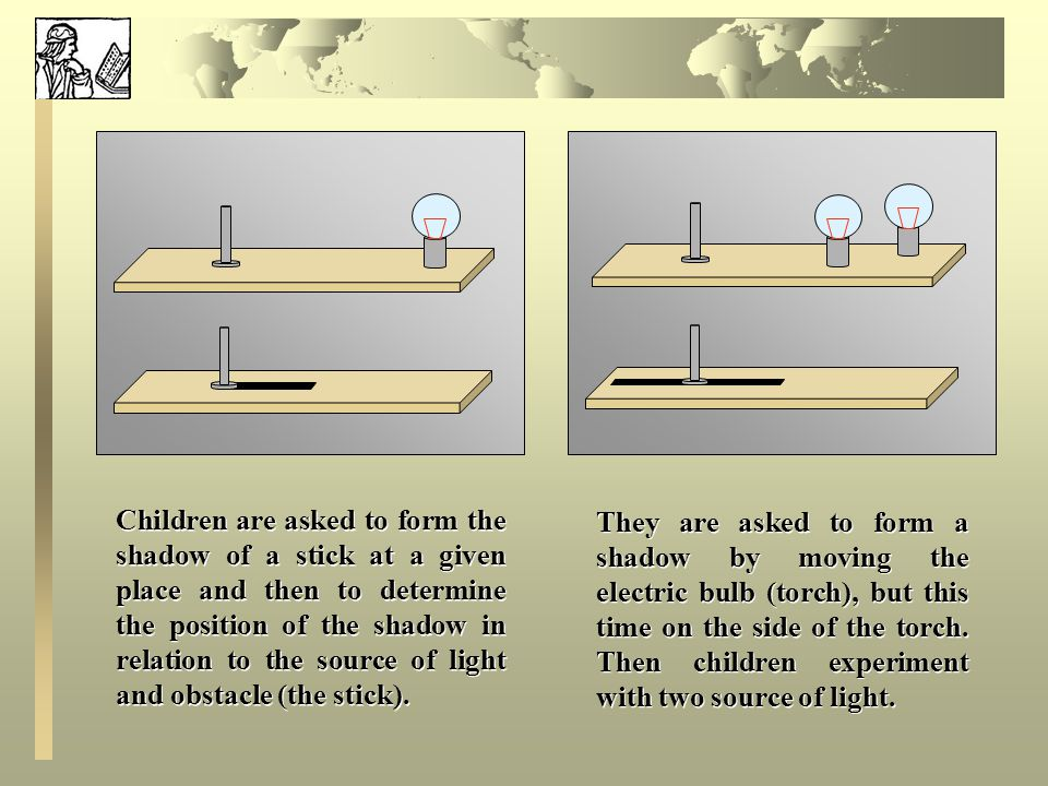 Children are asked to form the shadow of a stick at a given place and then to determine the position of the shadow in relation to the source of light and obstacle (the stick).