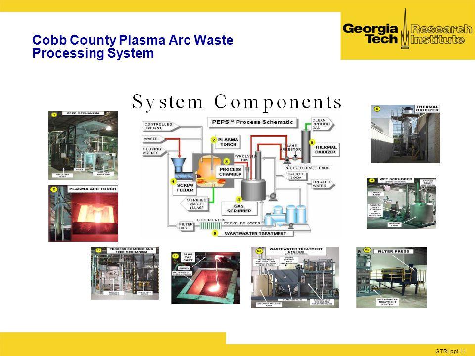 GTRI.ppt-11 Cobb County Plasma Arc Waste Processing System