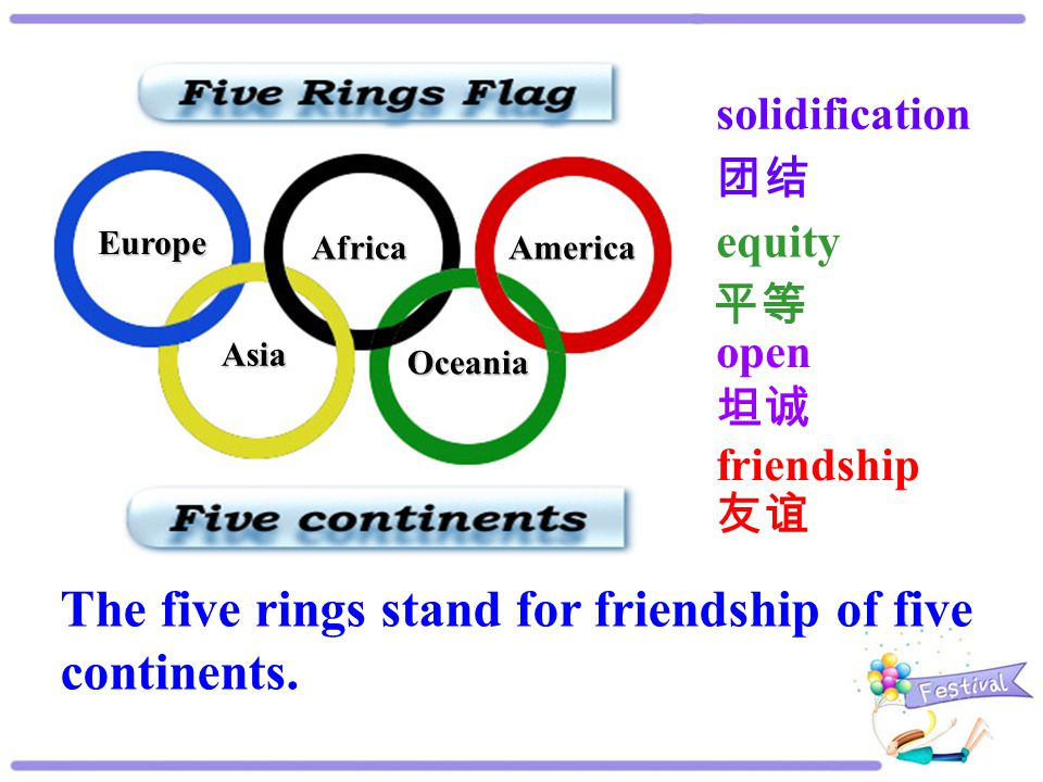 Asia Africa Europe Oceania America 7 What do the five rings on the Olympic flag stand for? The five continents