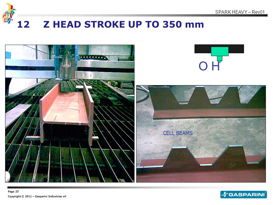 Page 25 Copyright © 2011 – Gasparini Industries srl SPARK HEAVY – Rev01 12Z HEAD STROKE UP TO 350 mm O H CELL BEAMS