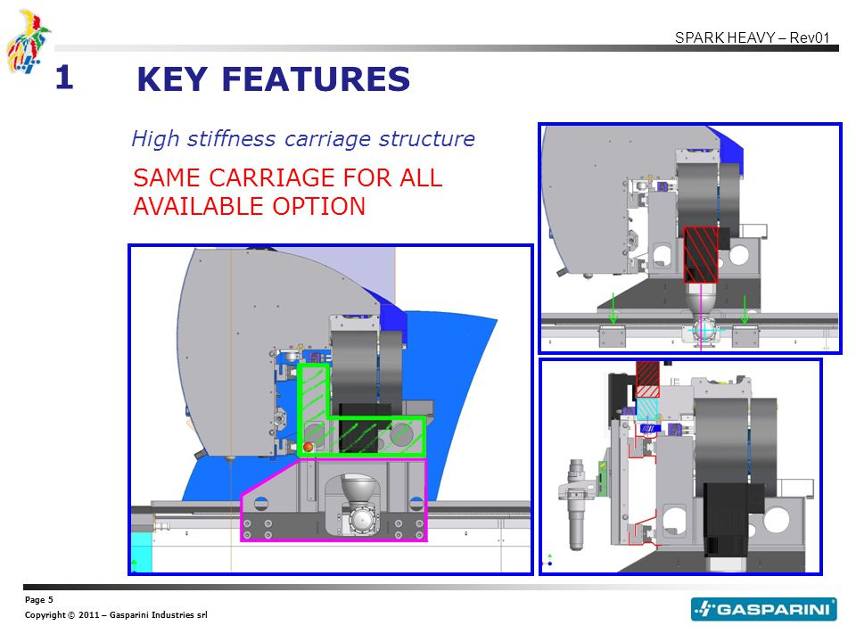 Page 5 Copyright © 2011 – Gasparini Industries srl SPARK HEAVY – Rev01 High stiffness carriage structure SAME CARRIAGE FOR ALL AVAILABLE OPTION 1 KEY FEATURES