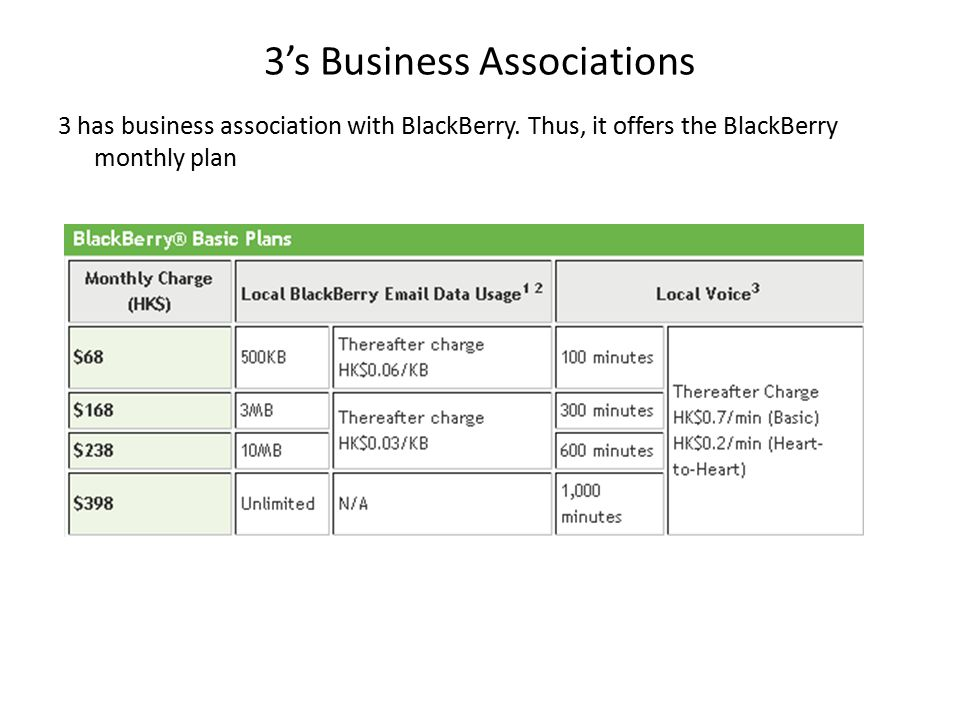 3's Business Associations 3 has business association with BlackBerry.