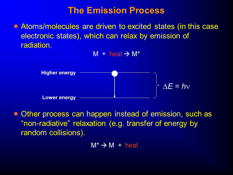 The Emission Process  Atoms/molecules are driven to excited states (in this case electronic states), which can relax by emission of radiation. M + he