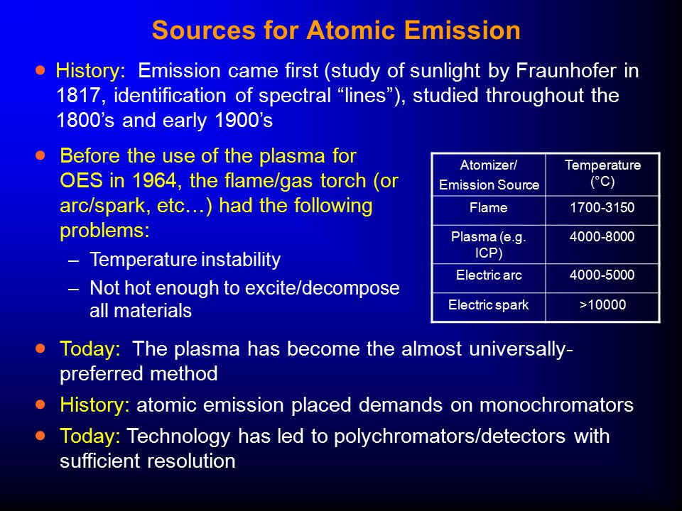 """Sources for Atomic Emission  History: Emission came first (study of sunlight by Fraunhofer in 1817, identification of spectral """"lines""""), studied thro"""