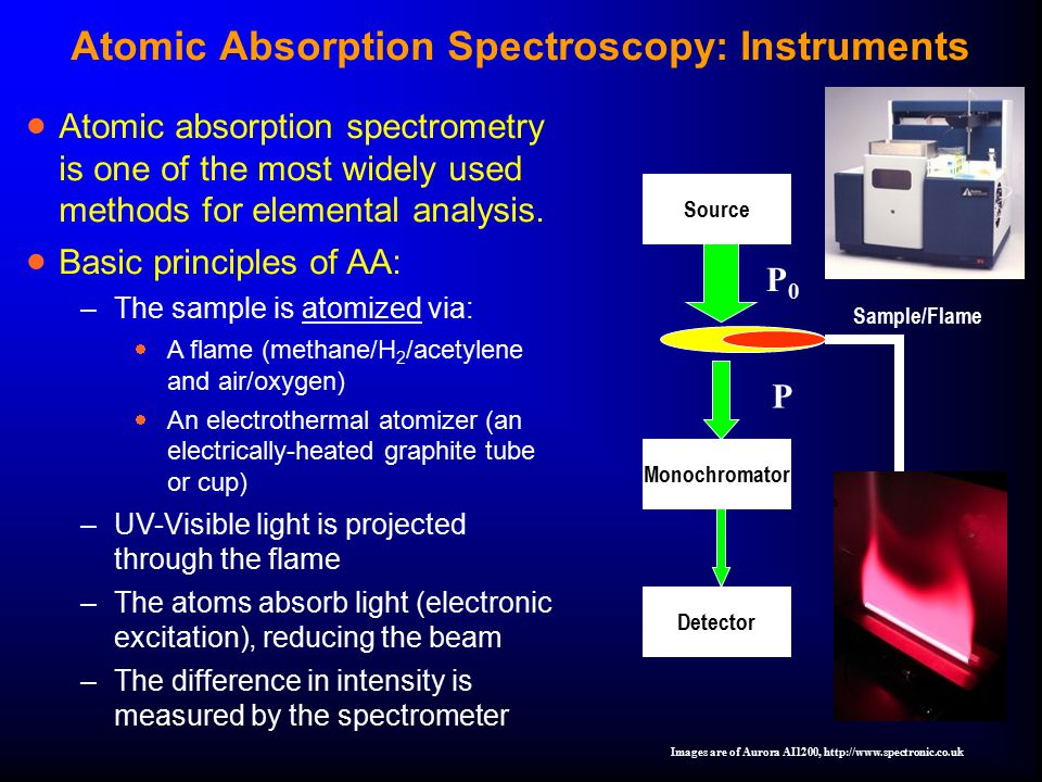 Atomic Absorption Spectroscopy: Instruments  Atomic absorption spectrometry is one of the most widely used methods for elemental analysis.