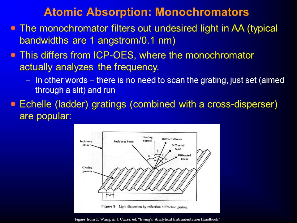Atomic Absorption: Monochromators  The monochromator filters out undesired light in AA (typical bandwidths are 1 angstrom/0.1 nm)  This differs from ICP-OES, where the monochromator actually analyzes the frequency.