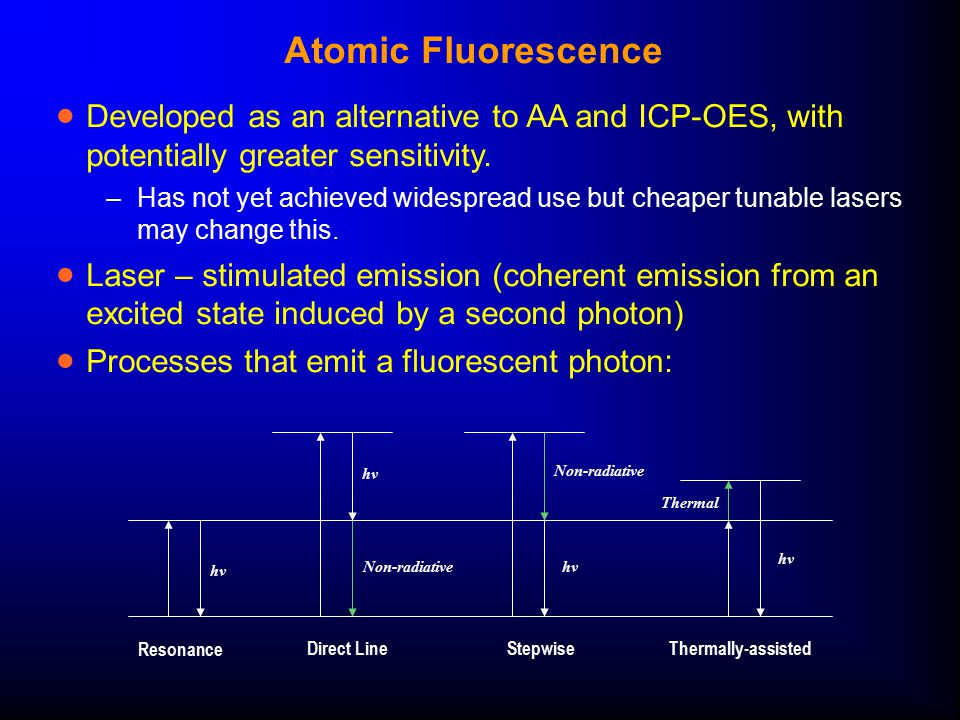 Atomic Fluorescence  Developed as an alternative to AA and ICP-OES, with potentially greater sensitivity.