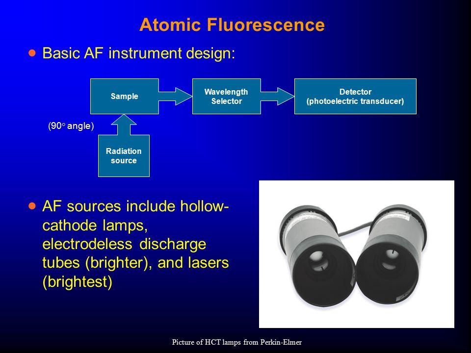 Atomic Fluorescence  Basic AF instrument design: Sample Wavelength Selector Detector (photoelectric transducer) Radiation source (90° angle)  AF sou