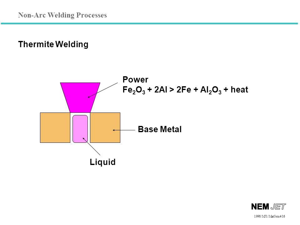 Non-Arc Welding Processes 1998/1998/MJ1/MatJoin4/16 Thermite Welding Liquid Base Metal Power Fe 2 O 3 + 2Al > 2Fe + Al 2 O 3 + heat