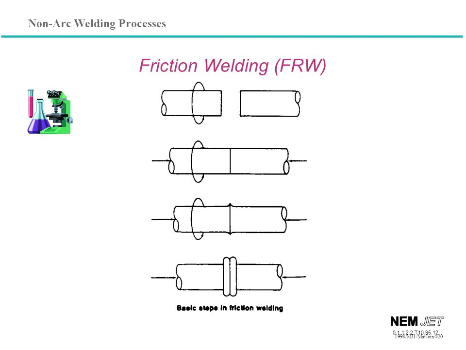 Non-Arc Welding Processes 1998/1998/MJ1/MatJoin4/20 Friction Welding (FRW) 0.1.1.2.2.T10.95.12