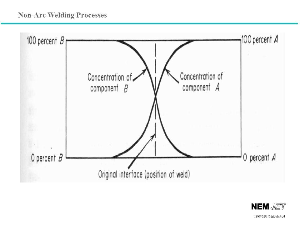 Non-Arc Welding Processes 1998/1998/MJ1/MatJoin4/24