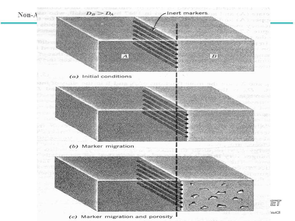 Non-Arc Welding Processes 1998/1998/MJ1/MatJoin4/26