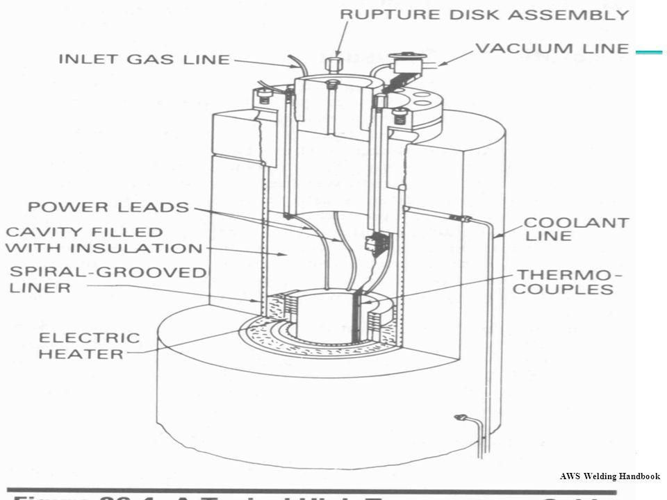 Non-Arc Welding Processes 1998/1998/MJ1/MatJoin4/27 AWS Welding Handbook