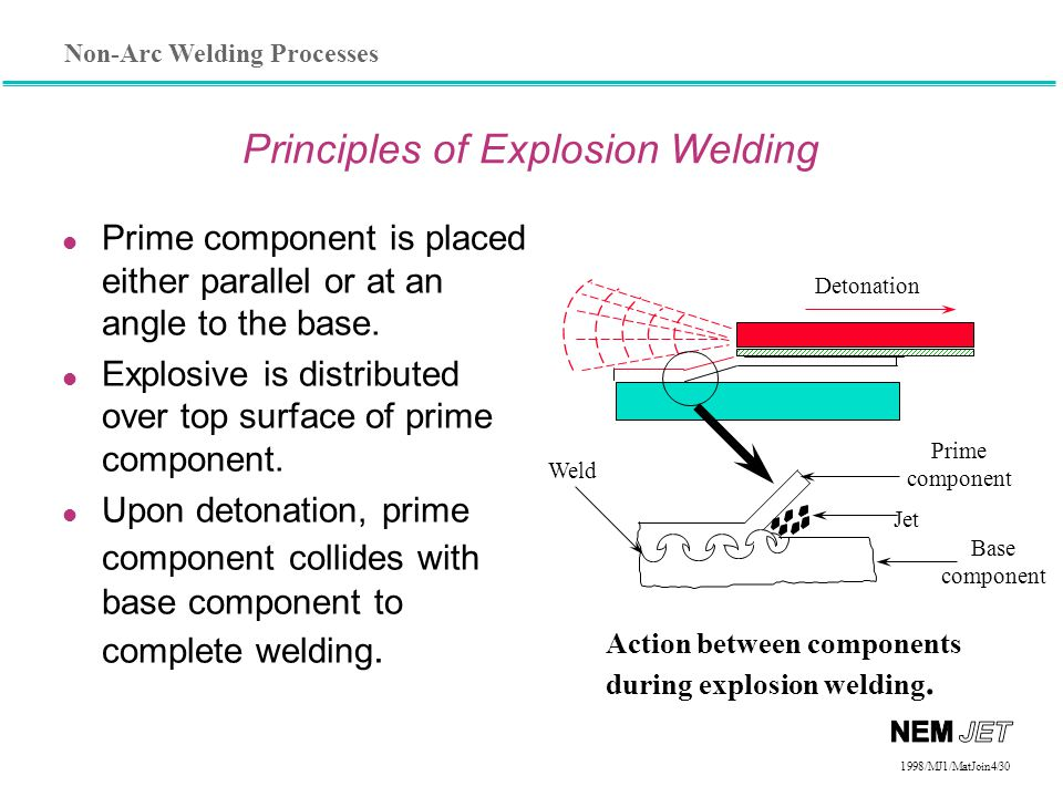 Non-Arc Welding Processes 1998/1998/MJ1/MatJoin4/30 l Prime component is placed either parallel or at an angle to the base.