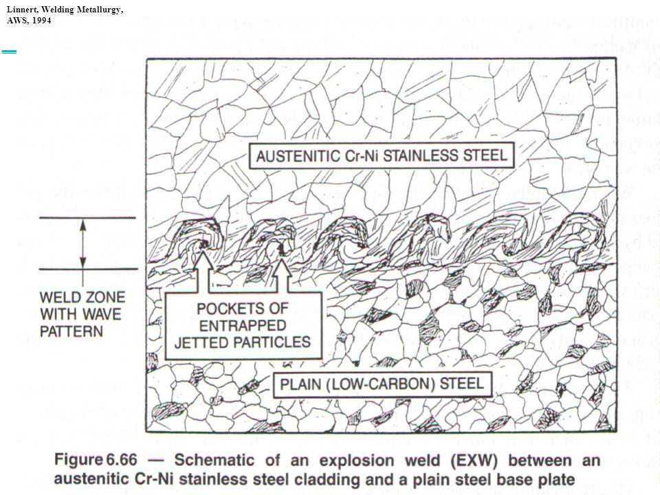 Non-Arc Welding Processes 1998/1998/MJ1/MatJoin4/31 Linnert, Welding Metallurgy, AWS, 1994