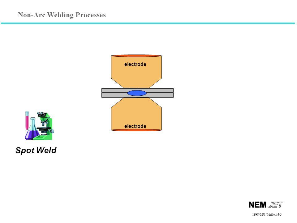 Non-Arc Welding Processes 1998/1998/MJ1/MatJoin4/5 electrode Spot Weld