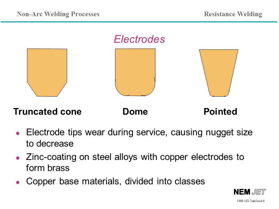 Non-Arc Welding Processes 1998/1998/MJ1/MatJoin4/6 Electrodes l Electrode tips wear during service, causing nugget size to decrease l Zinc-coating on steel alloys with copper electrodes to form brass l Copper base materials, divided into classes Truncated cone Dome Pointed Resistance Welding