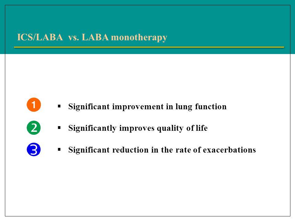 ICS/LABA vs.