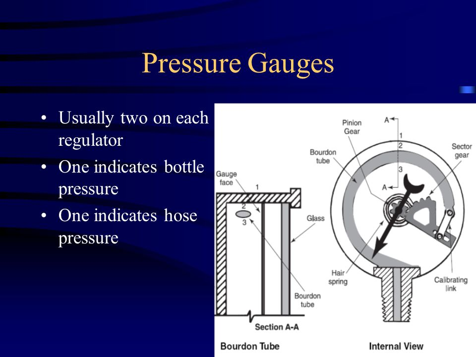 Pressure Gauges Usually two on each regulator One indicates bottle pressure One indicates hose pressure
