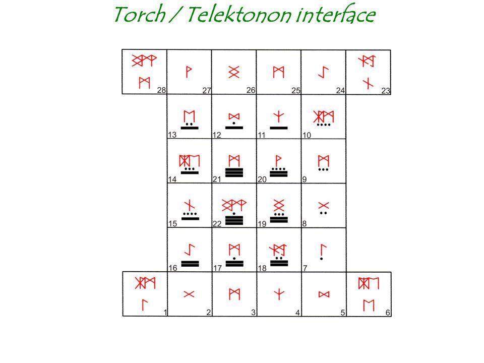 Torch / Telektonon interface