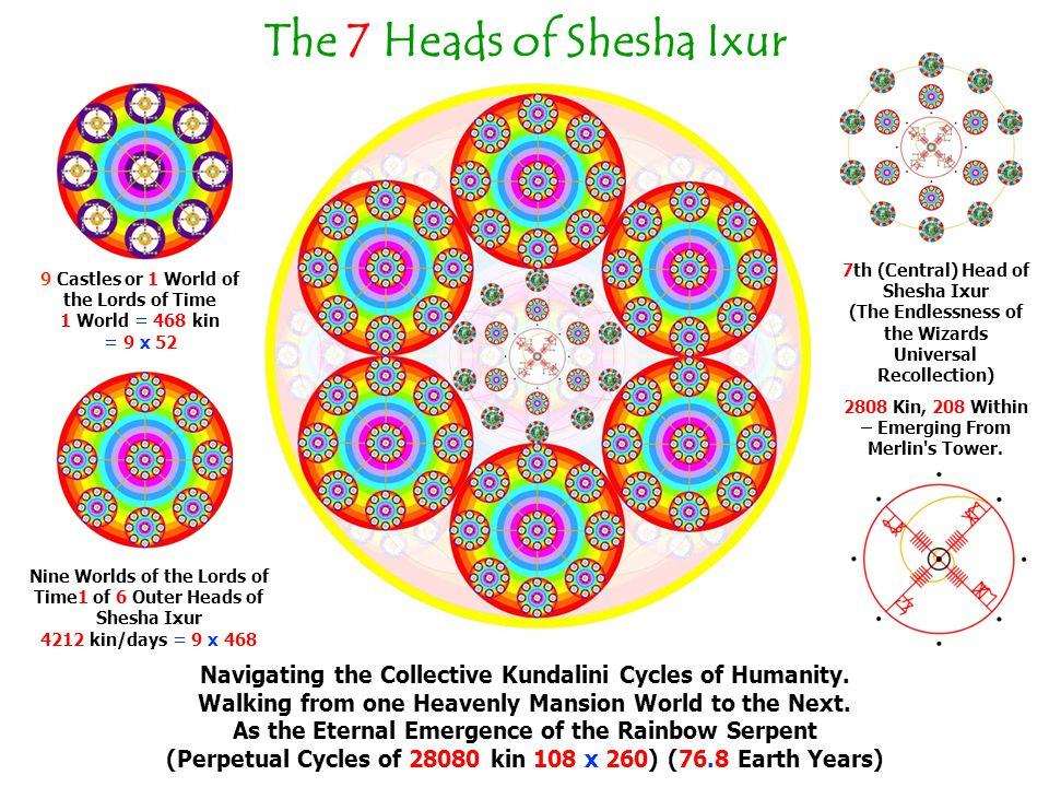 Navigating the Collective Kundalini Cycles of Humanity.