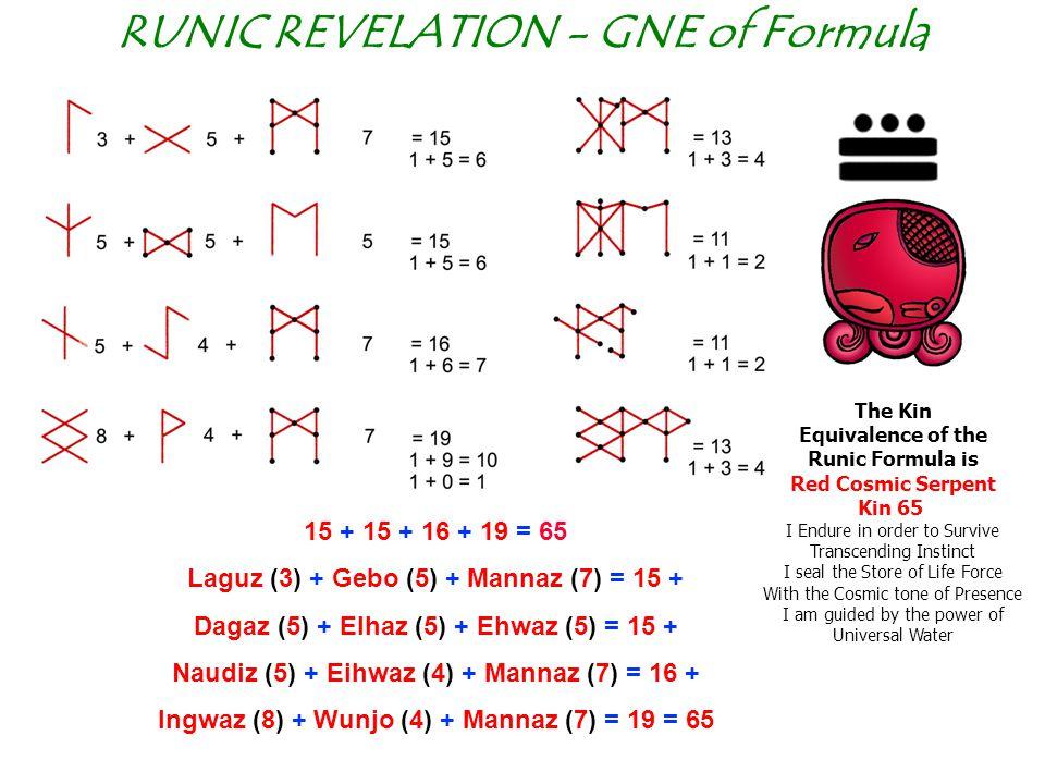 15 + 15 + 16 + 19 = 65 Laguz (3) + Gebo (5) + Mannaz (7) = 15 + Dagaz (5) + Elhaz (5) + Ehwaz (5) = 15 + Naudiz (5) + Eihwaz (4) + Mannaz (7) = 16 + Ingwaz (8) + Wunjo (4) + Mannaz (7) = 19 = 65 The Kin Equivalence of the Runic Formula is Red Cosmic Serpent Kin 65 I Endure in order to Survive Transcending Instinct I seal the Store of Life Force With the Cosmic tone of Presence I am guided by the power of Universal Water RUNIC REVELATION - GNE of Formula