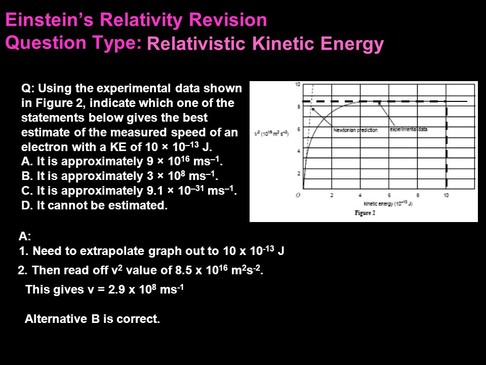 Einstein's Relativity Revision Question Type: Q: Using the experimental data shown in Figure 2, indicate which one of the statements below gives the best estimate of the measured speed of an electron with a KE of 10 × 10 –13 J.