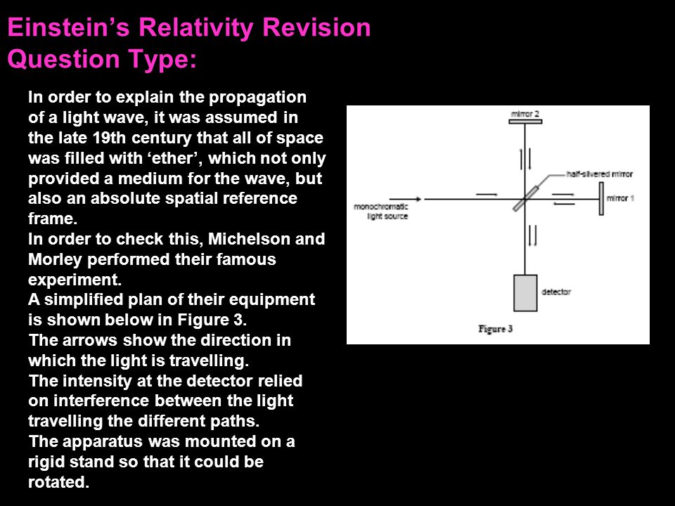 Einstein's Relativity Revision Question Type: In order to explain the propagation of a light wave, it was assumed in the late 19th century that all of space was filled with 'ether', which not only provided a medium for the wave, but also an absolute spatial reference frame.