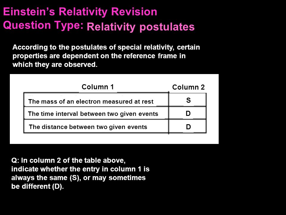 Einstein's Relativity Revision Question Type: Q: A Year 12 physics class is studying Einstein's special relativity.