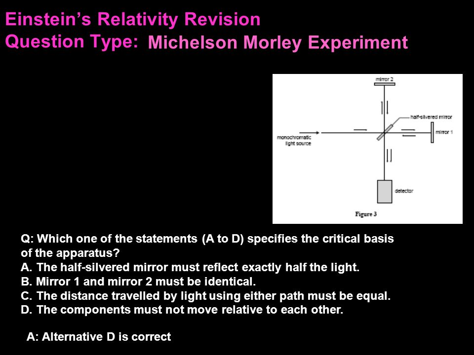 Einstein's Relativity Revision Question Type: Q: Which one of the statements (A to D) specifies the critical basis of the apparatus.