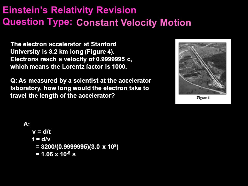 Einstein's Relativity Revision Question Type: Q: As measured by a scientist at the accelerator laboratory, how long would the electron take to travel the length of the accelerator.