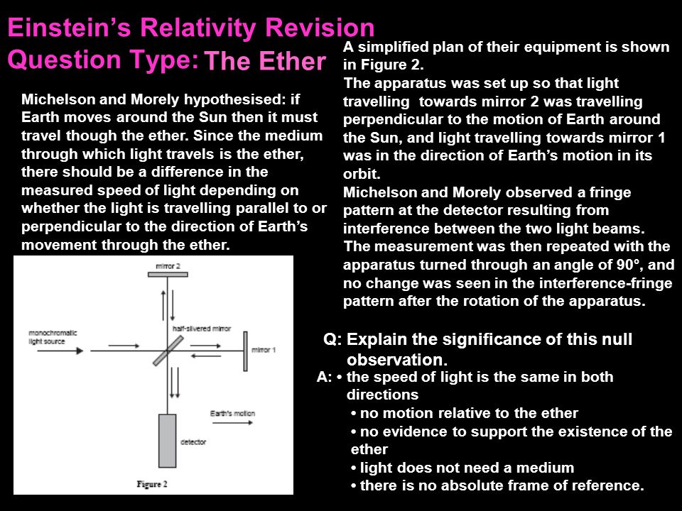 Einstein's Relativity Revision Question Type: One of the basic particles of nature is the tau meson, which can be created using beams of high energy particles from an accelerator.
