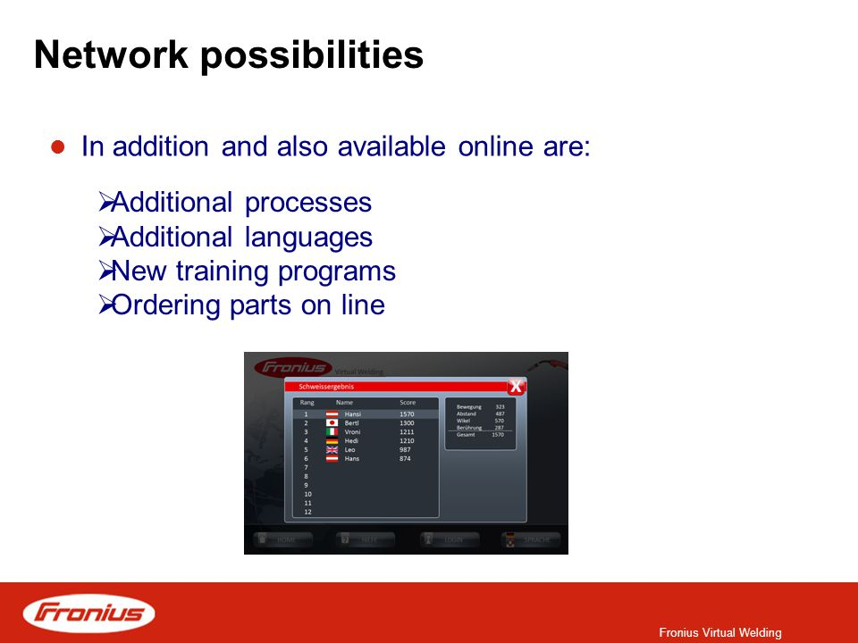 Fronius Virtual Welding Network possibilities In addition and also available online are:  Additional processes  Additional languages  New training programs  Ordering parts on line