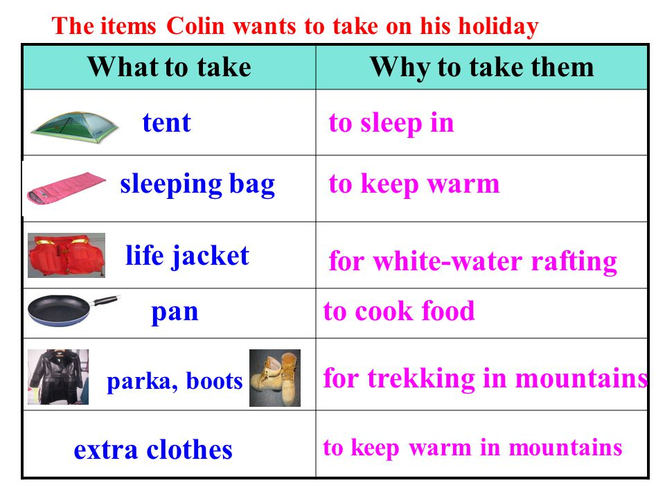 1 2 3 4 5 67 8 9 10 11 12 13 1.backpack 2.towel 3.compass 4.water purifying tablets 5.book 6.first aid kit 7.pocket knife 8.candles 9.torch 10.food 11.waterproof matches 12.camera 13.film What items has Colin packed