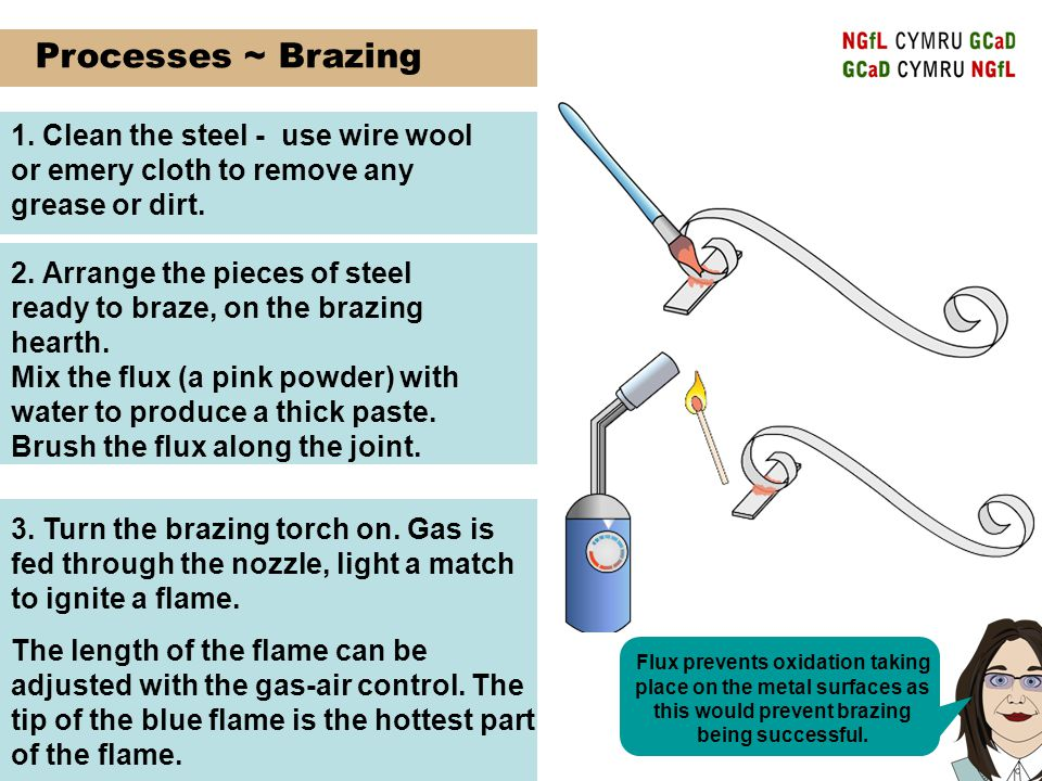 Processes ~ Brazing 3. Turn the brazing torch on.