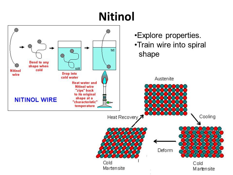 Nitinol Explore properties. Train wire into spiral shape