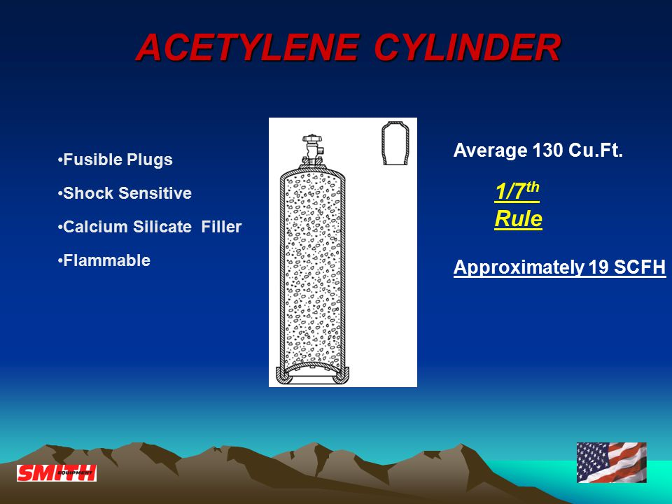ACETYLENE CYLINDER ACETYLENE CYLINDER Flammable Shock Sensitive Calcium Silicate Filler 1/7 th Rule Fusible Plugs Average 130 Cu.Ft. Approximately 19